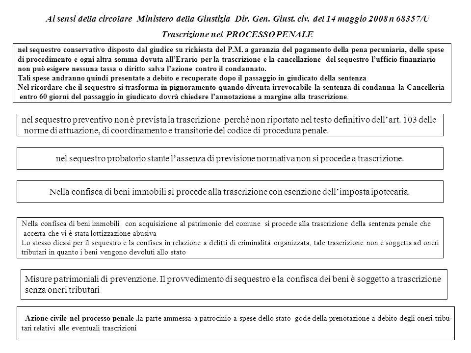 Ai sensi della circolare Ministero della Giustizia Dir. Gen. Giust. civ. del 14 maggio 2008 n 68357/U Trascrizione nel PROCESSO PENALE nel sequestro c