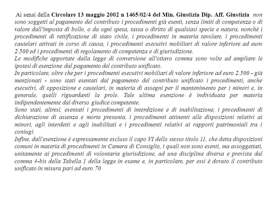 Ai sensi della Circolare 13 maggio 2002 n 1465/02/4 del Min. Giustizia Dip. Aff. Giustizia non sono soggetti al pagamento del contributo i procediment