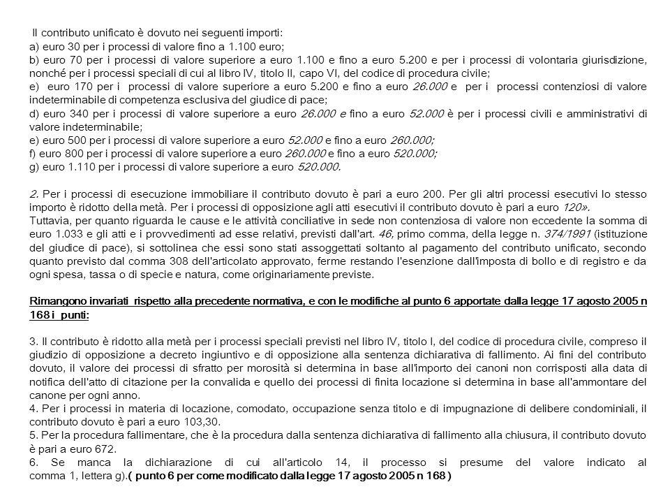 Il contributo unificato è dovuto nei seguenti importi: a) euro 30 per i processi di valore fino a 1.100 euro; b) euro 70 per i processi di valore supe