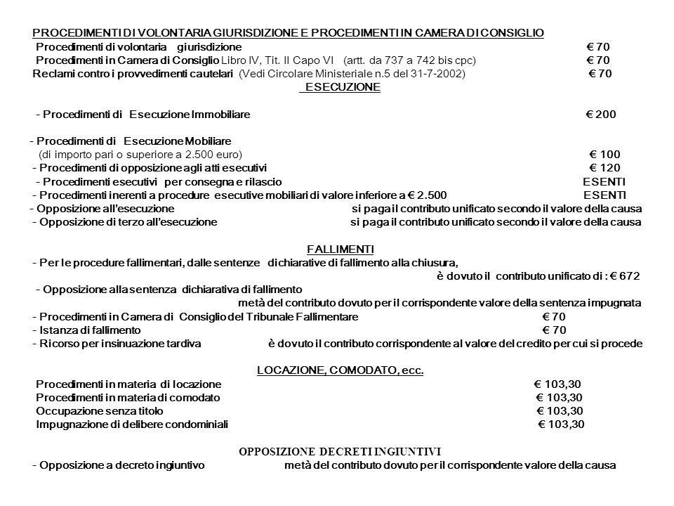 PROCEDIMENTI DI VOLONTARIA GIURISDIZIONE E PROCEDIMENTI IN CAMERA DI CONSIGLIO Procedimenti di volontaria giurisdizione 70 Procedimenti in Camera di C