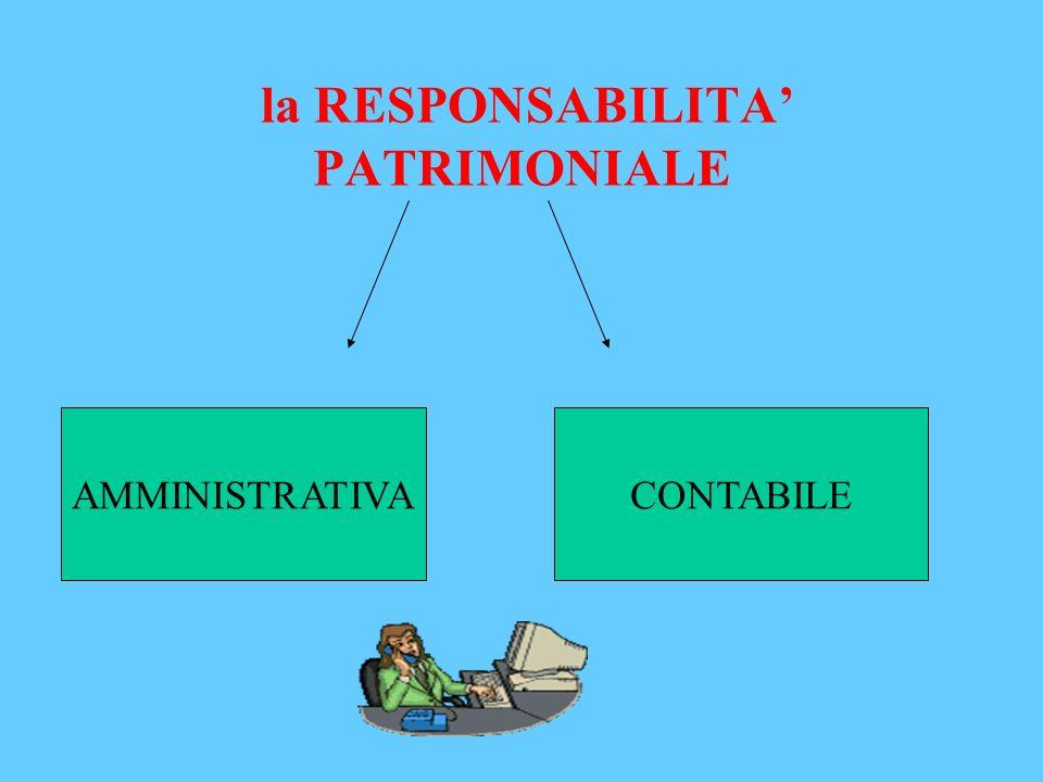 la RESPONSABILITA PATRIMONIALE AMMINISTRATIVACONTABILE