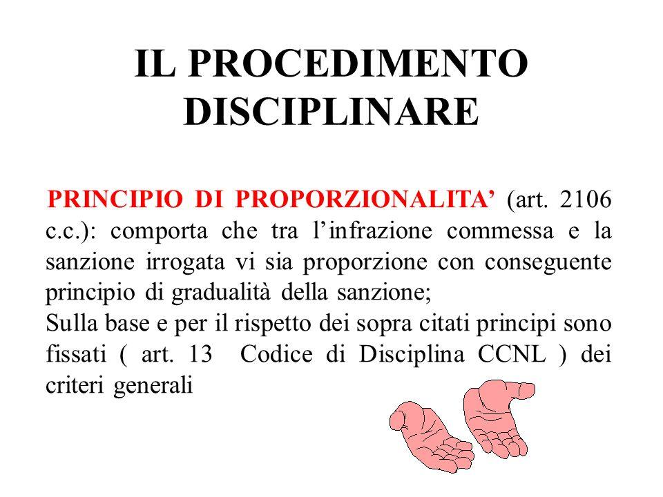 IL PROCEDIMENTO DISCIPLINARE PRINCIPIO DI PROPORZIONALITA (art.