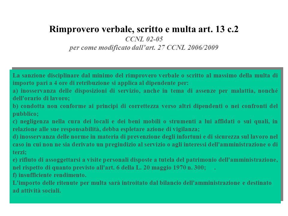Rimprovero verbale, scritto e multa art.13 c.2 CCNL 02-05 per come modificato dallart.