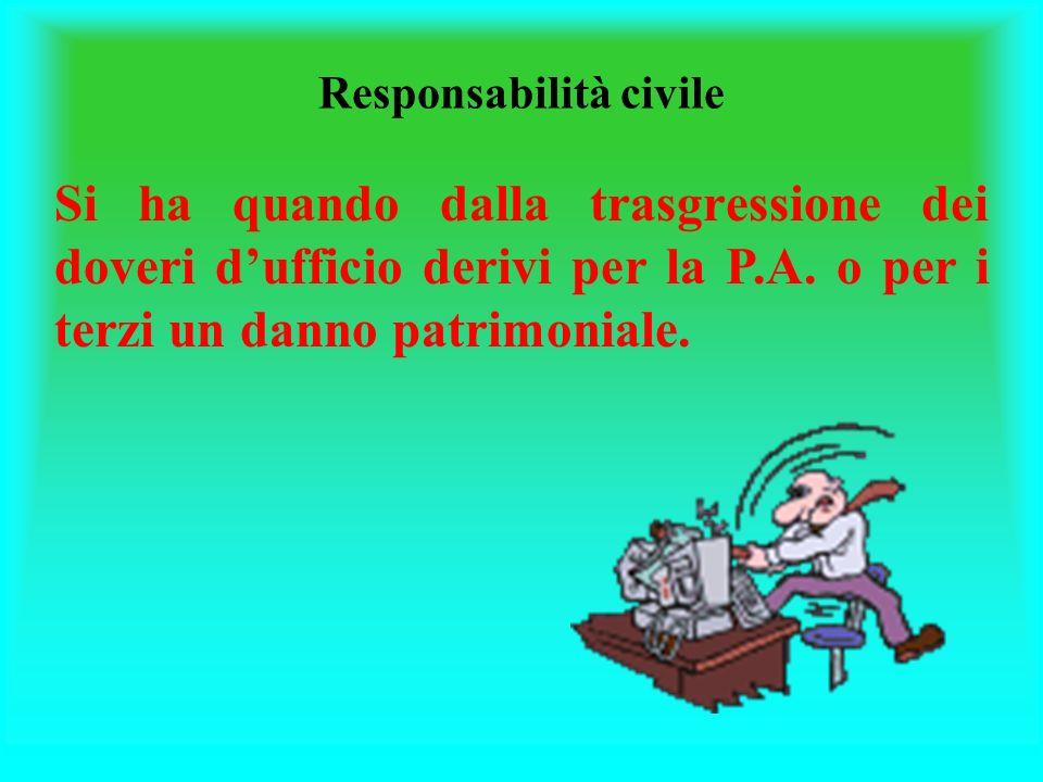 Responsabilità civile Si ha quando dalla trasgressione dei doveri dufficio derivi per la P.A.