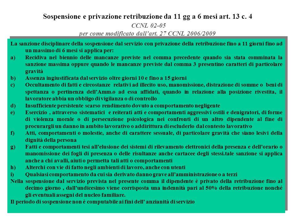 Sospensione e privazione retribuzione da 11 gg a 6 mesi art.