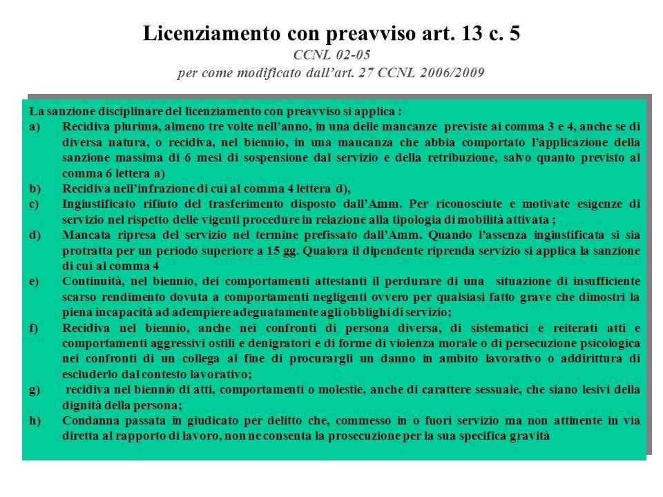 Licenziamento con preavviso art.13 c. 5 CCNL 02-05 per come modificato dallart.