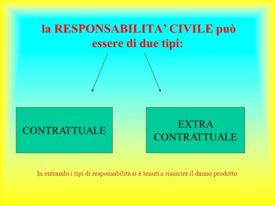 Art.55-bis (Forme e termini del procedimento disciplinare).
