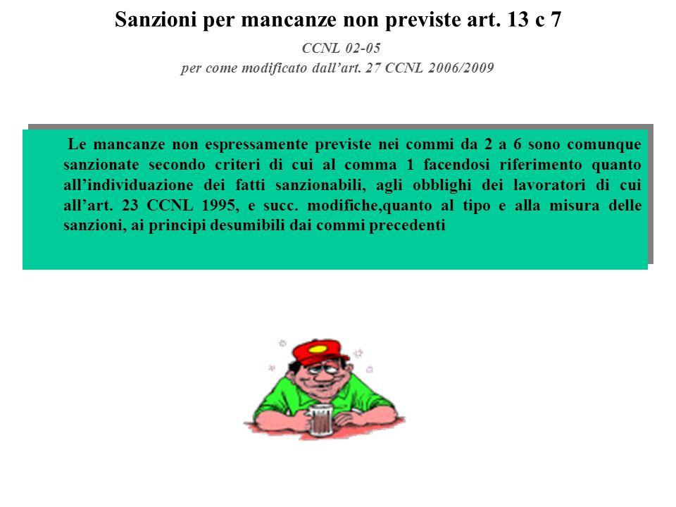 Sanzioni per mancanze non previste art.13 c 7 CCNL 02-05 per come modificato dallart.