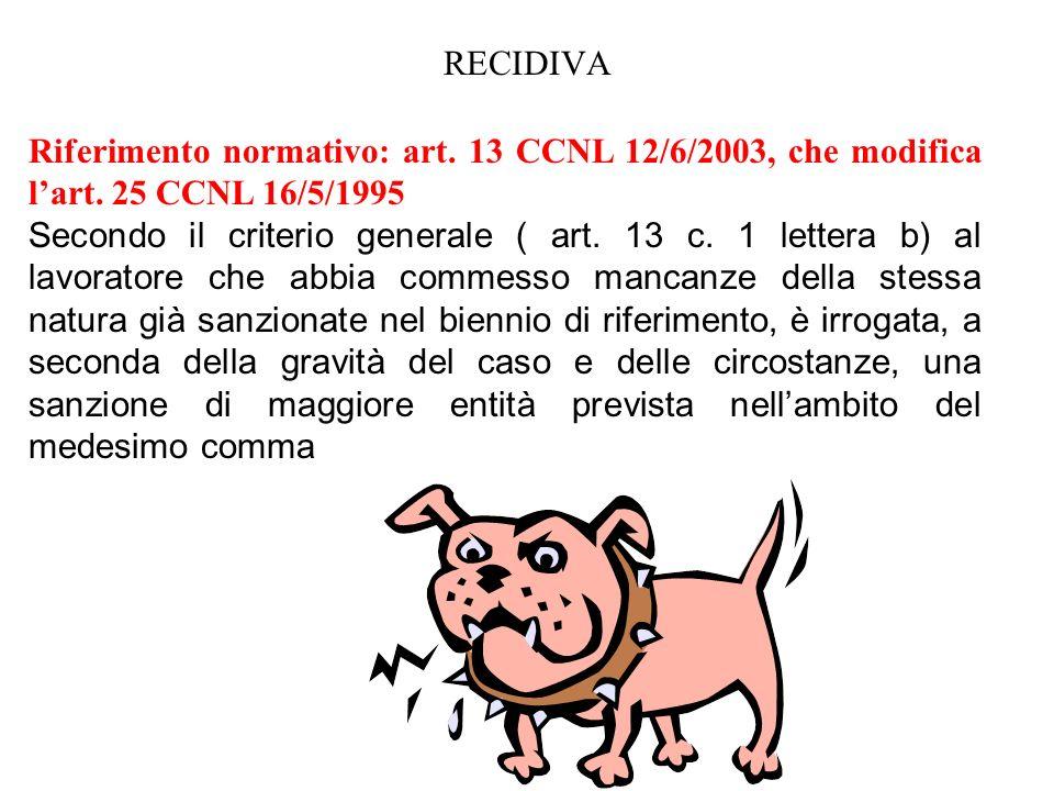 Riferimento normativo: art.13 CCNL 12/6/2003, che modifica lart.