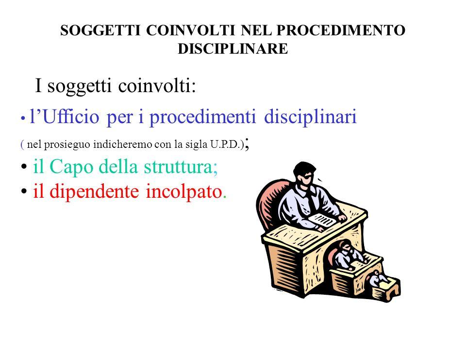 SOGGETTI COINVOLTI NEL PROCEDIMENTO DISCIPLINARE I soggetti coinvolti: lUfficio per i procedimenti disciplinari ( nel prosieguo indicheremo con la sigla U.P.D.) ; il Capo della struttura; il dipendente incolpato.