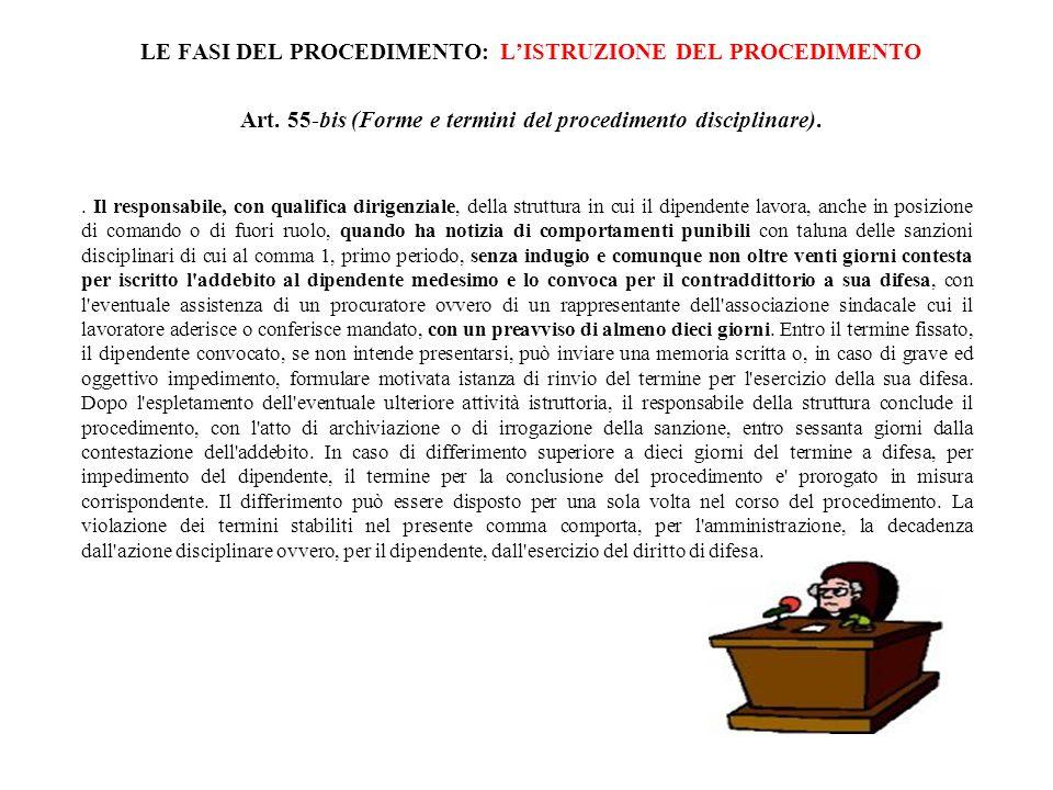 LE FASI DEL PROCEDIMENTO: LISTRUZIONE DEL PROCEDIMENTO Art.