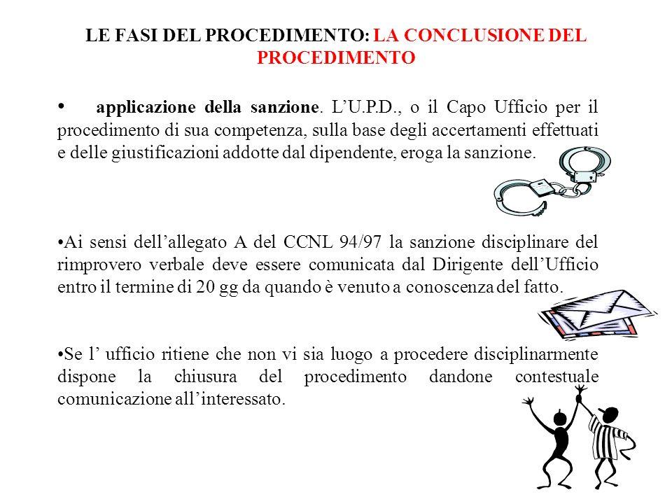 LE FASI DEL PROCEDIMENTO: LA CONCLUSIONE DEL PROCEDIMENTO applicazione della sanzione.
