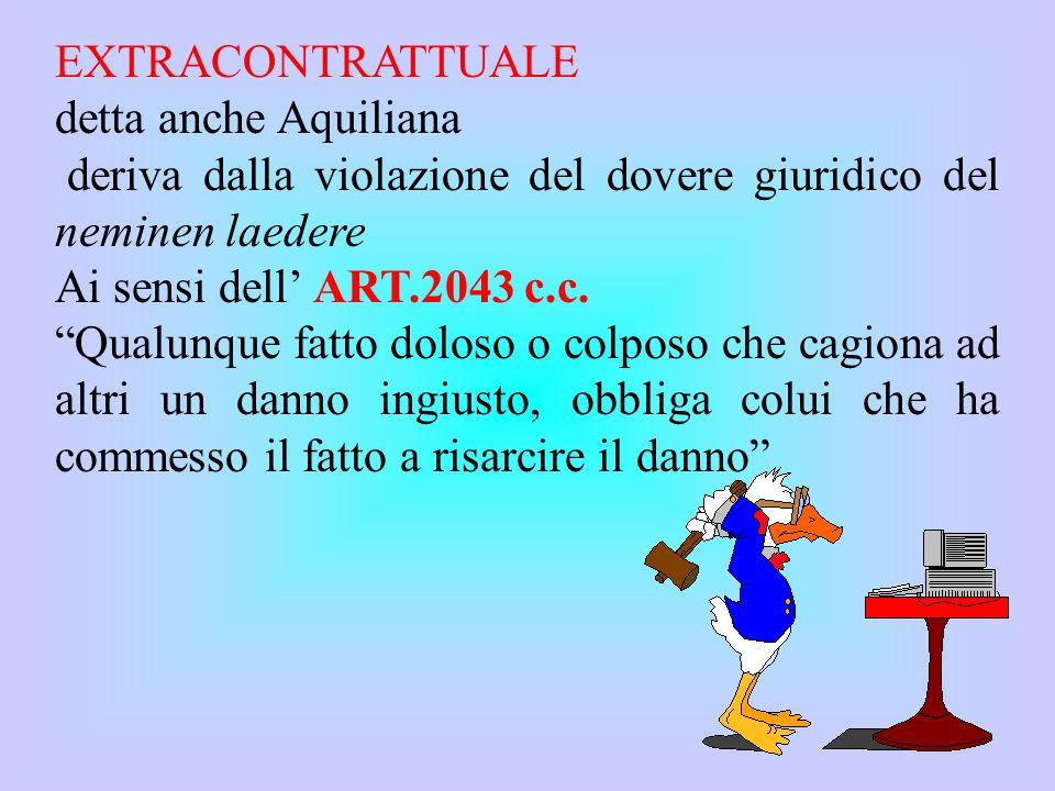 LE FASI DEL PROCEDIMENTO: LA CONTESTAZIONE DEGLI ADDEBITI (art.