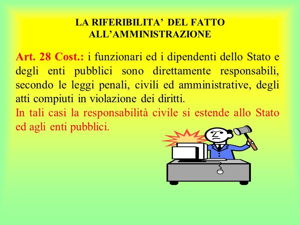 LA RIFERIBILITA DEL FATTO ALLAMMINISTRAZIONE Art.