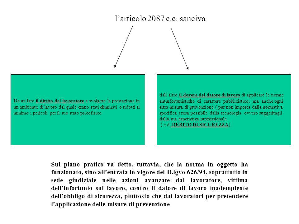 larticolo 2087 c.c. sanciva Da un lato il diritto del lavoratore a svolgere la prestazione in un ambiente di lavoro dal quale erano stati eliminati o