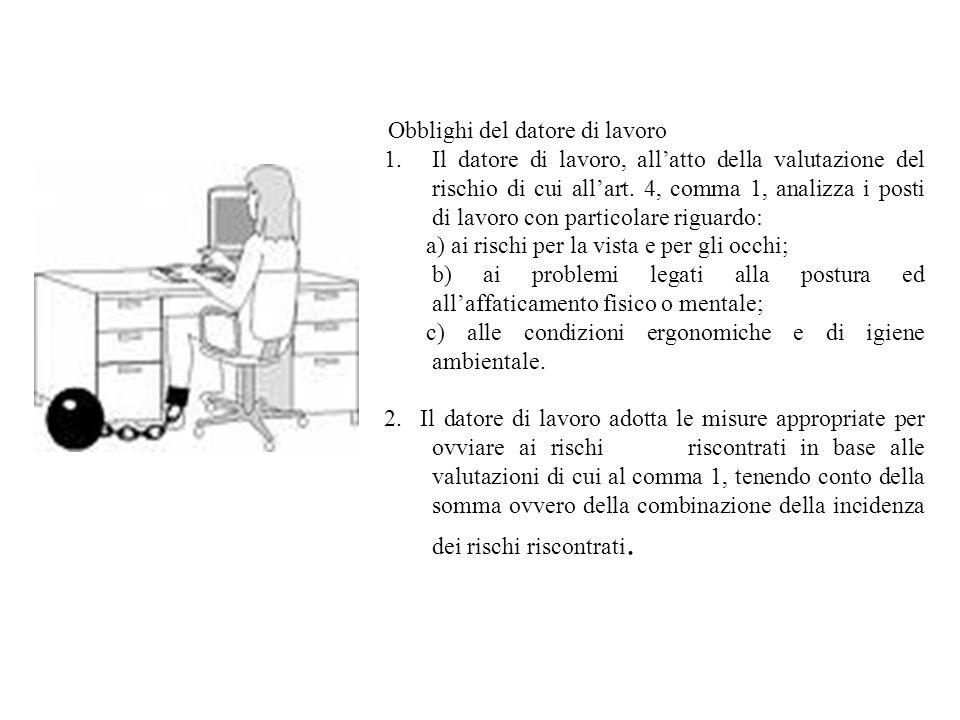 Obblighi del datore di lavoro 1.Il datore di lavoro, allatto della valutazione del rischio di cui allart. 4, comma 1, analizza i posti di lavoro con p