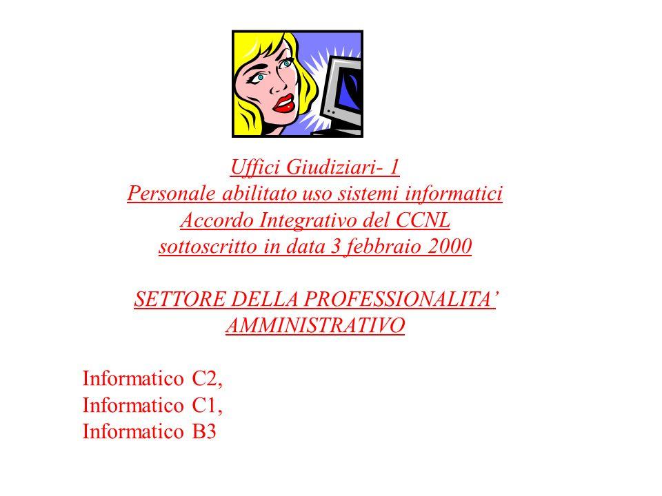 Uffici Giudiziari- 1 Personale abilitato uso sistemi informatici Accordo Integrativo del CCNL sottoscritto in data 3 febbraio 2000 SETTORE DELLA PROFE