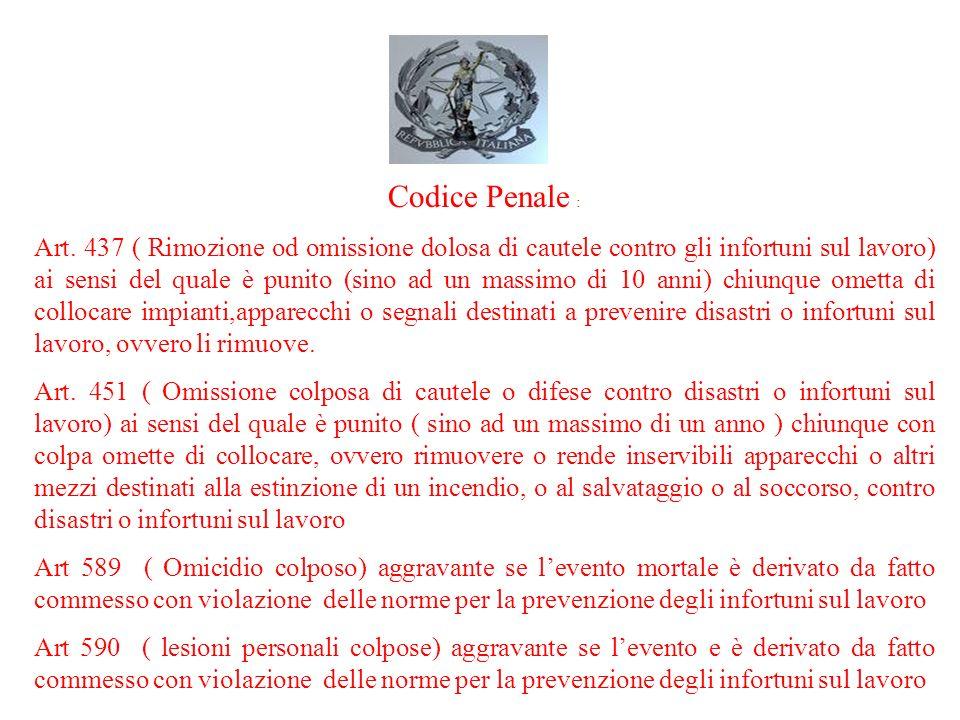 Codice Penale : Art. 437 ( Rimozione od omissione dolosa di cautele contro gli infortuni sul lavoro) ai sensi del quale è punito (sino ad un massimo d