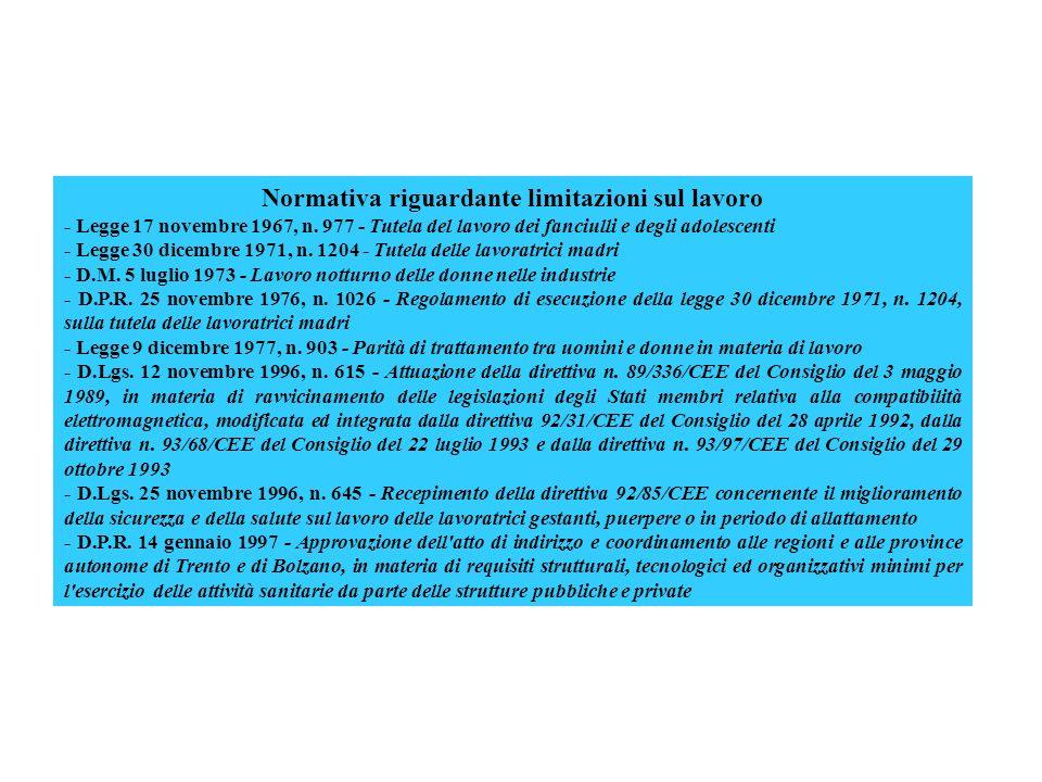 Normativa riguardante limitazioni sul lavoro - Legge 17 novembre 1967, n. 977 - Tutela del lavoro dei fanciulli e degli adolescenti - Legge 30 dicembr
