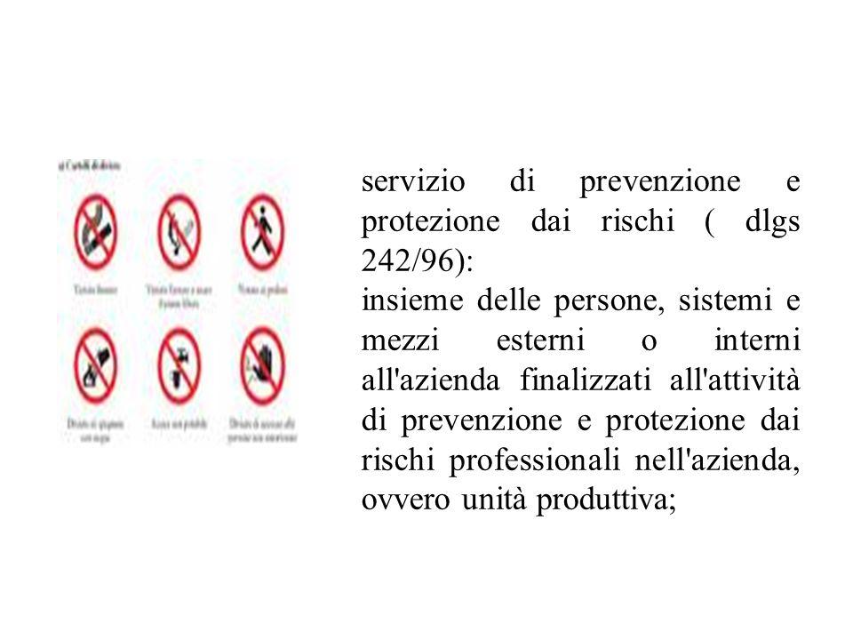 servizio di prevenzione e protezione dai rischi ( dlgs 242/96): insieme delle persone, sistemi e mezzi esterni o interni all'azienda finalizzati all'a