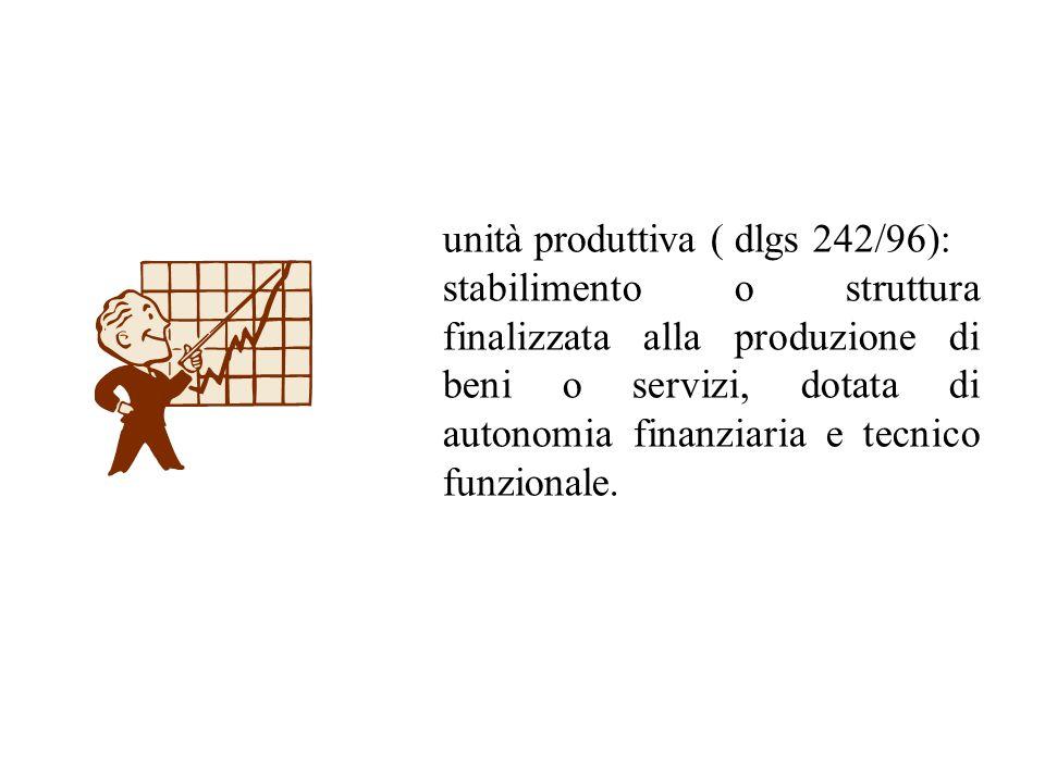 unità produttiva ( dlgs 242/96): stabilimento o struttura finalizzata alla produzione di beni o servizi, dotata di autonomia finanziaria e tecnico fun