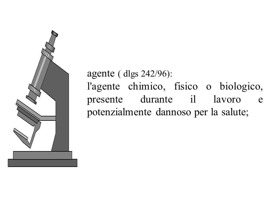 agente ( dlgs 242/96): l'agente chimico, fisico o biologico, presente durante il lavoro e potenzialmente dannoso per la salute;