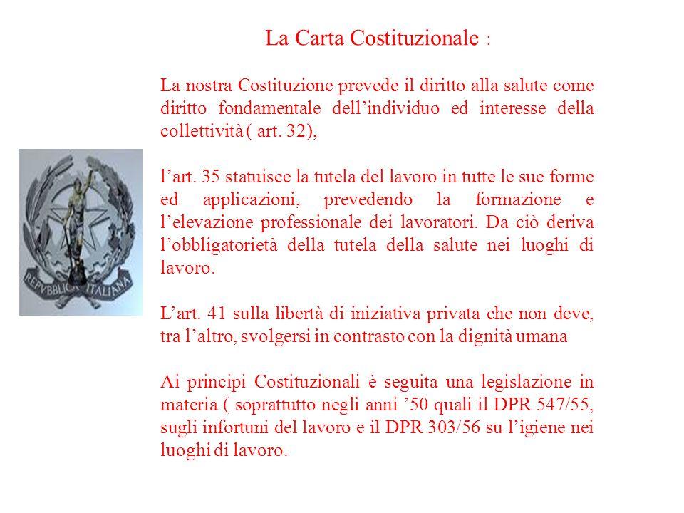Codice Civile Lart.