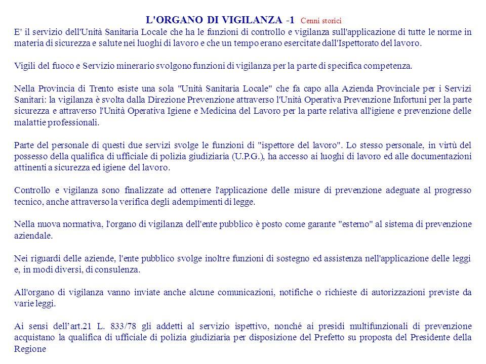 L'ORGANO DI VIGILANZA -1 Cenni storici E' il servizio dell'Unità Sanitaria Locale che ha le funzioni di controllo e vigilanza sull'applicazione di tut