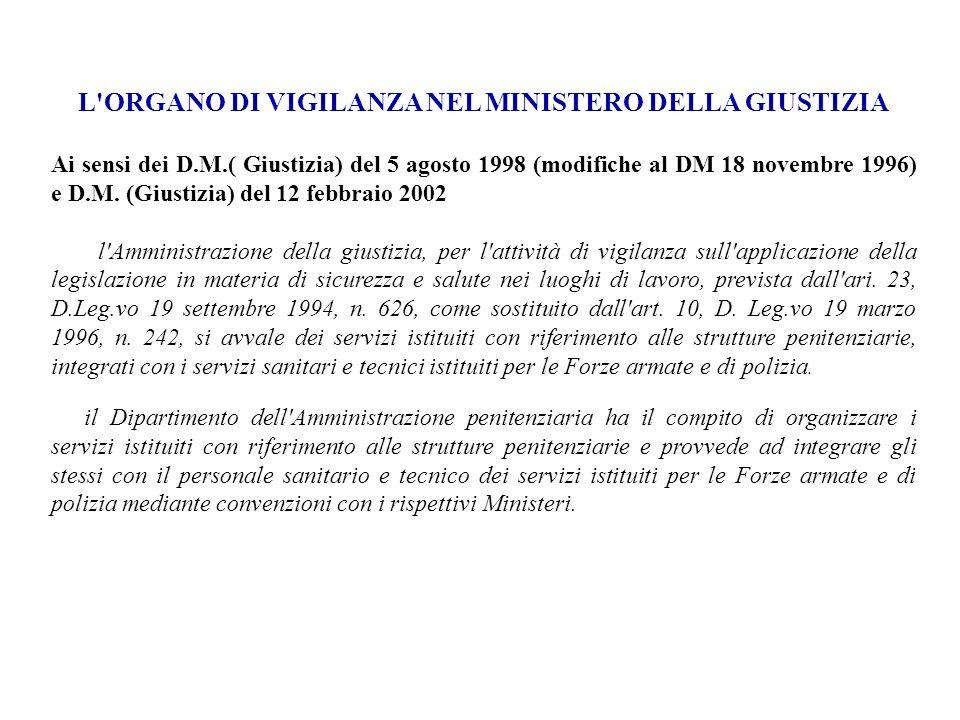 L'ORGANO DI VIGILANZA NEL MINISTERO DELLA GIUSTIZIA Ai sensi dei D.M.( Giustizia) del 5 agosto 1998 (modifiche al DM 18 novembre 1996) e D.M. (Giustiz