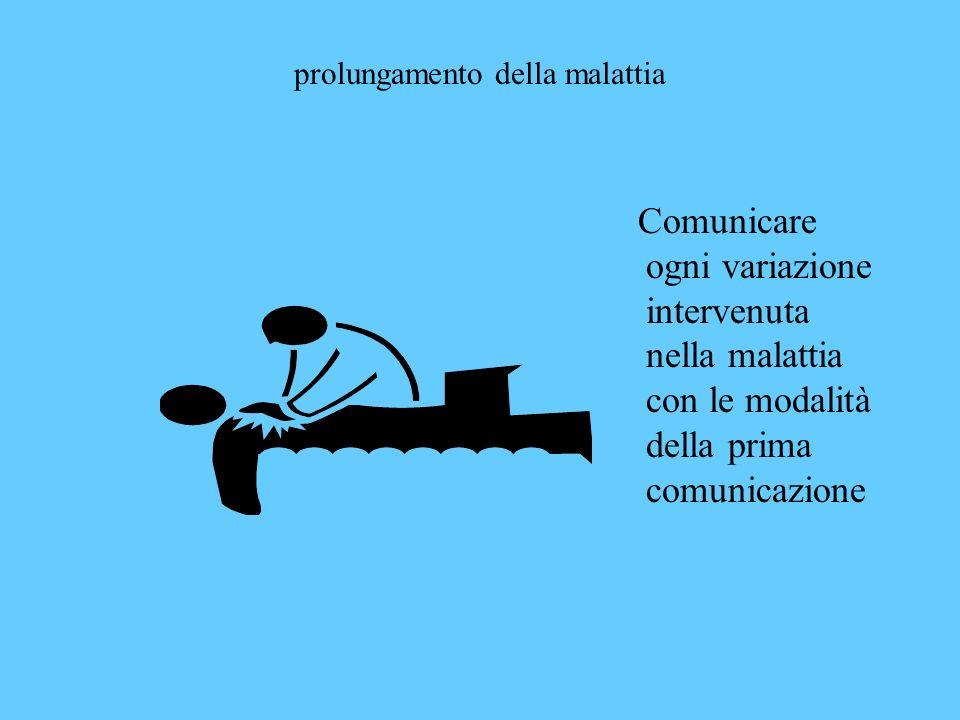 prolungamento della malattia Comunicare ogni variazione intervenuta nella malattia con le modalità della prima comunicazione
