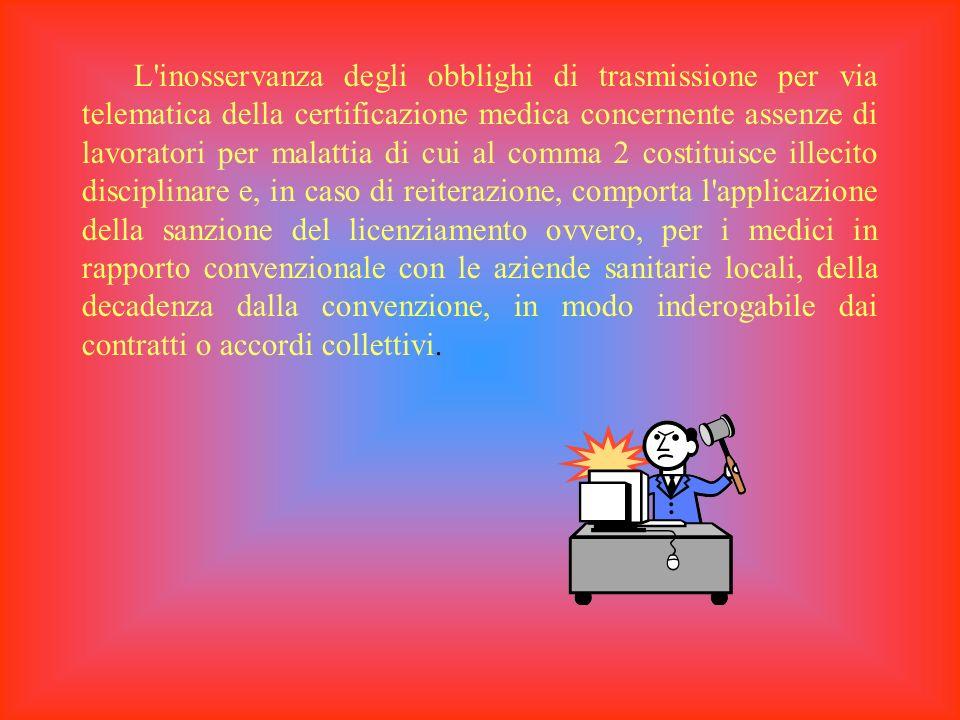 L'inosservanza degli obblighi di trasmissione per via telematica della certificazione medica concernente assenze di lavoratori per malattia di cui al
