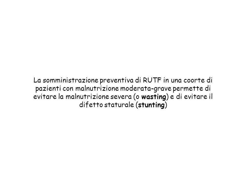 La somministrazione preventiva di RUTF in una coorte di pazienti con malnutrizione moderata-grave permette di evitare la malnutrizione severa (o wasti