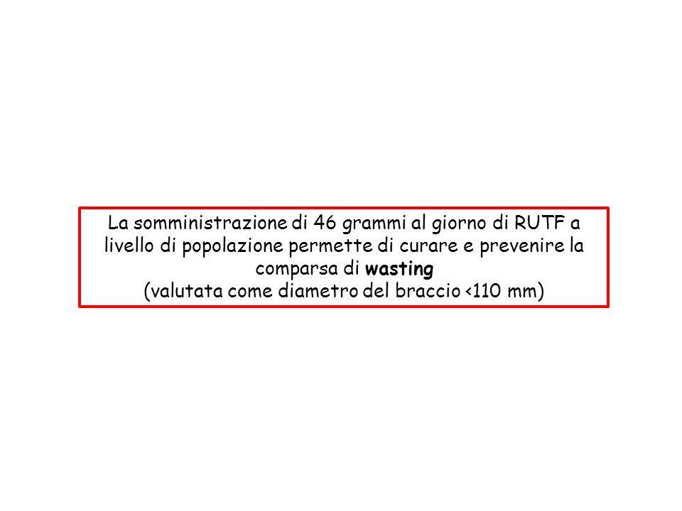 La somministrazione di 46 grammi al giorno di RUTF a livello di popolazione permette di curare e prevenire la comparsa di wasting (valutata come diame