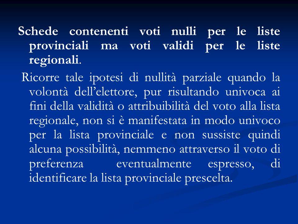 Schede contenenti voti nulli per le liste provinciali ma voti validi per le liste regionali.