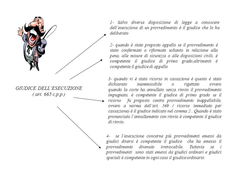 Provvisoria esecuzione delle disposizioni civili ( art.