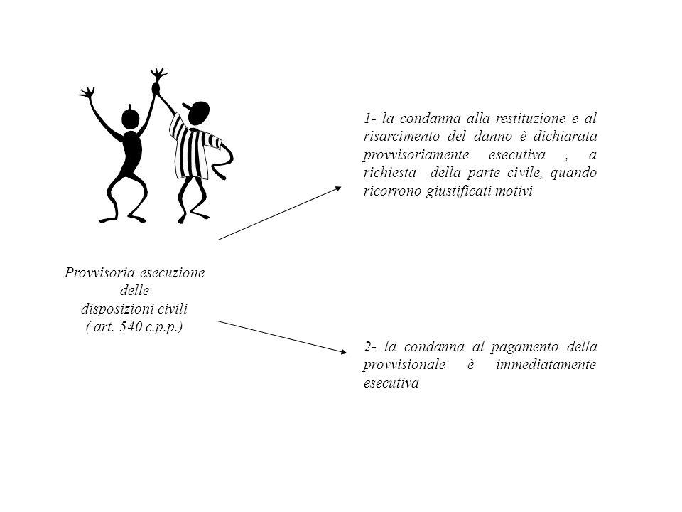 Provvisoria esecuzione delle disposizioni civili ( art. 540 c.p.p.) 1- la condanna alla restituzione e al risarcimento del danno è dichiarata provviso