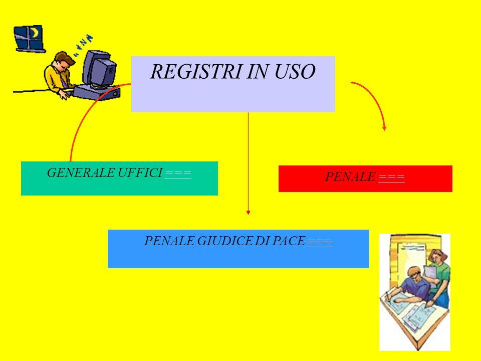 REGISTRI IN USO GENERALE UFFICI ====== PENALE ====== PENALE GIUDICE DI PACE======