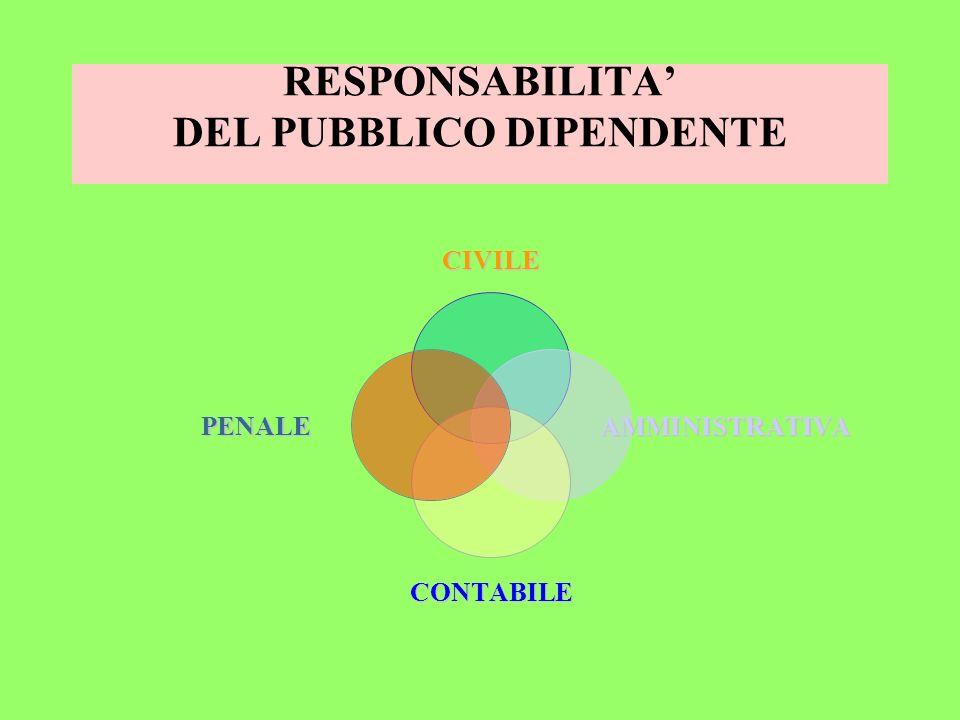 RESPONSABILITA DEL PUBBLICO DIPENDENTE CIVILE AMMINISTRATIVA CONTABILE PENALE
