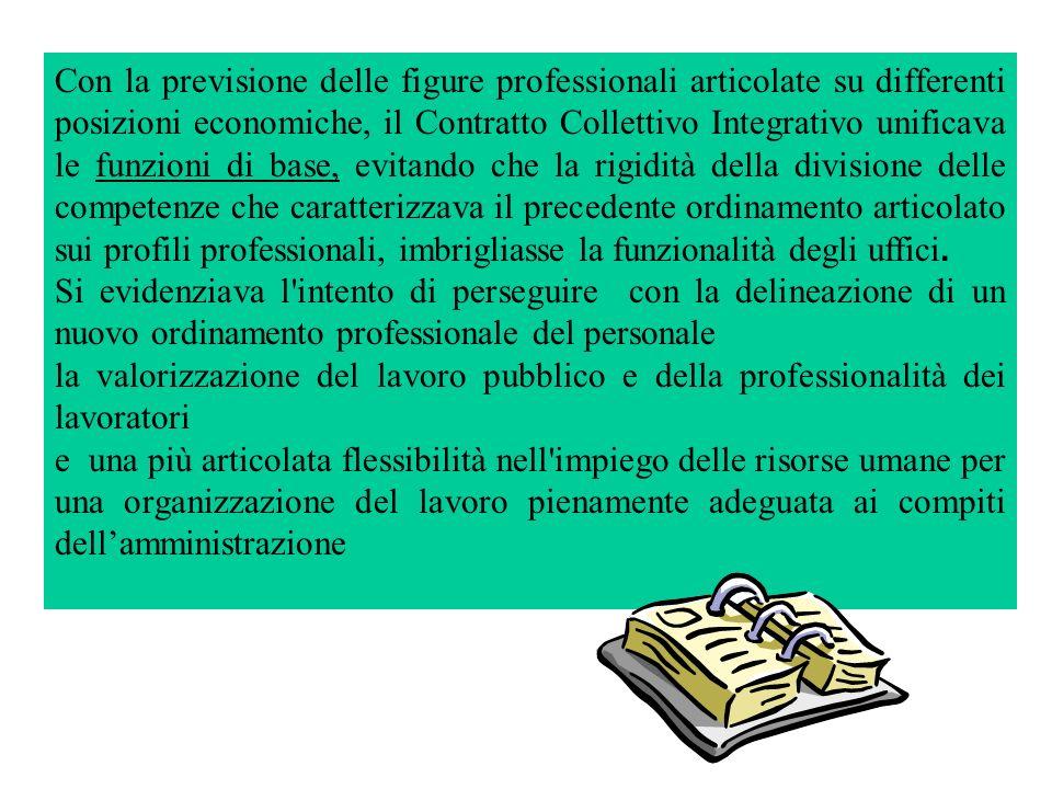 Con la previsione delle figure professionali articolate su differenti posizioni economiche, il Contratto Collettivo Integrativo unificava le funzioni