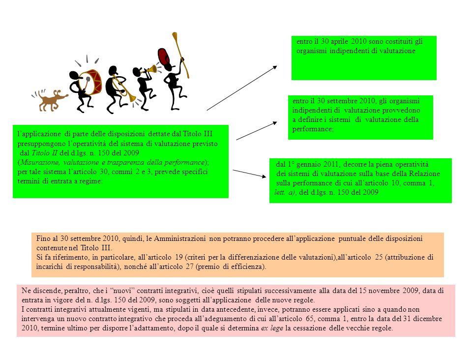 lapplicazione di parte delle disposizioni dettate dal Titolo III presuppongono loperatività del sistema di valutazione previsto dal Titolo II del d.lg