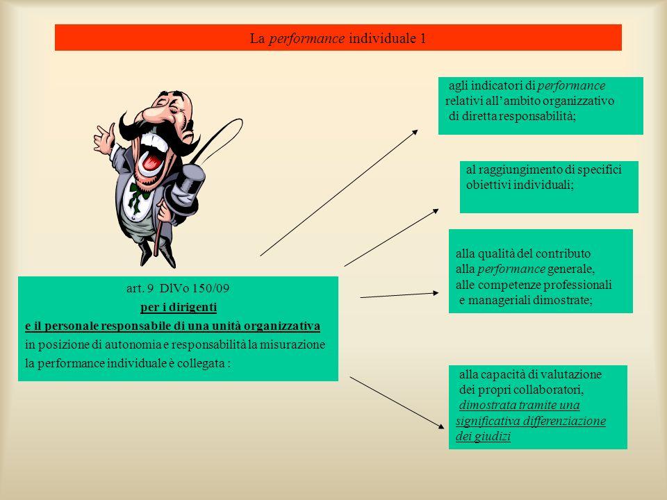 La performance individuale 1 art. 9 DlVo 150/09 per i dirigenti e il personale responsabile di una unità organizzativa in posizione di autonomia e res
