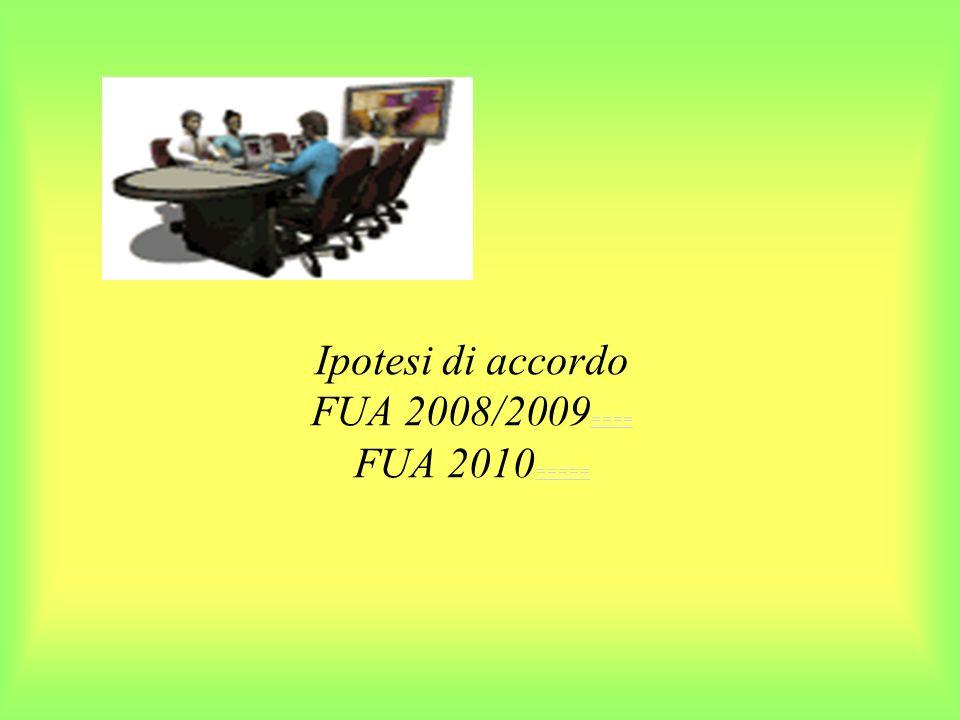 Ipotesi di accordo FUA 2008/2009 ==== FUA 2010 ===== ==== =====