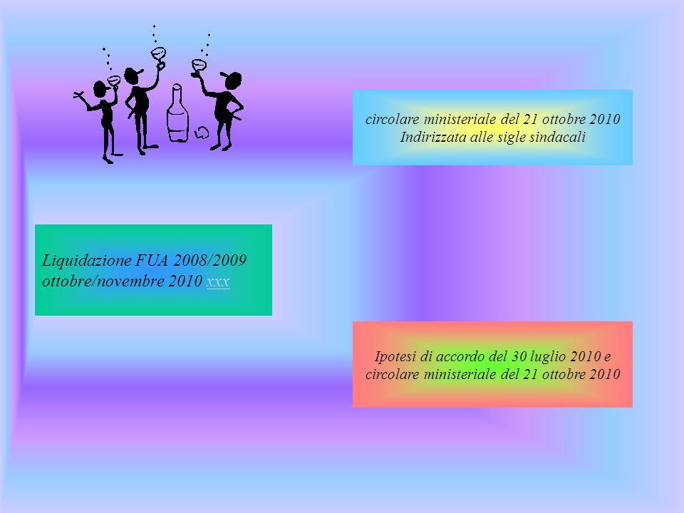 Liquidazione FUA 2008/2009 ottobre/novembre 2010 xxxxxx circolare ministeriale del 21 ottobre 2010 Indirizzata alle sigle sindacali Ipotesi di accordo