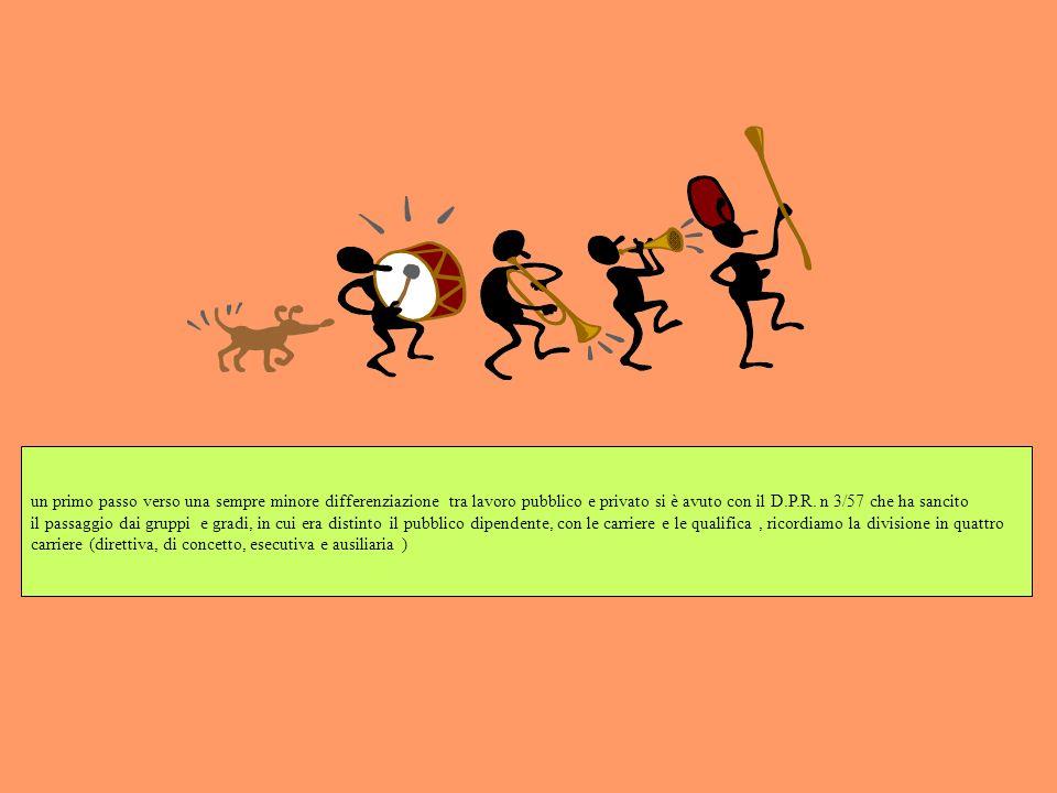 un primo passo verso una sempre minore differenziazione tra lavoro pubblico e privato si è avuto con il D.P.R. n 3/57 che ha sancito il passaggio dai