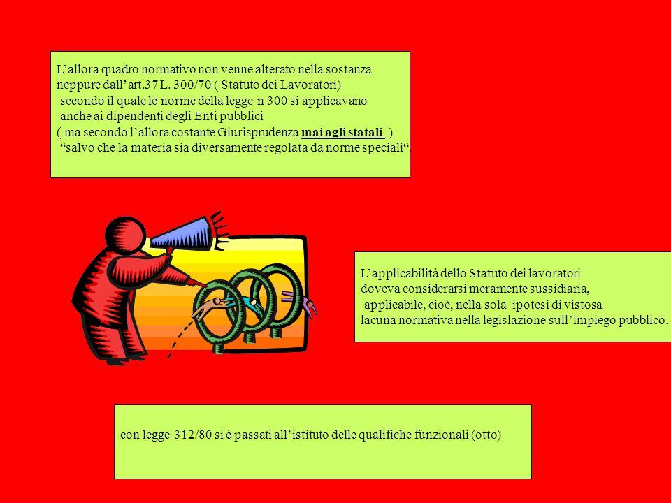 Lallora quadro normativo non venne alterato nella sostanza neppure dallart.37 L. 300/70 ( Statuto dei Lavoratori) secondo il quale le norme della legg