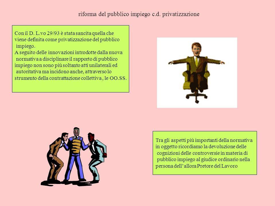 riforma del pubblico impiego c.d. privatizzazione Con il D. L.vo 29/93 è stata sancita quella che viene definita come privatizzazione del pubblico imp