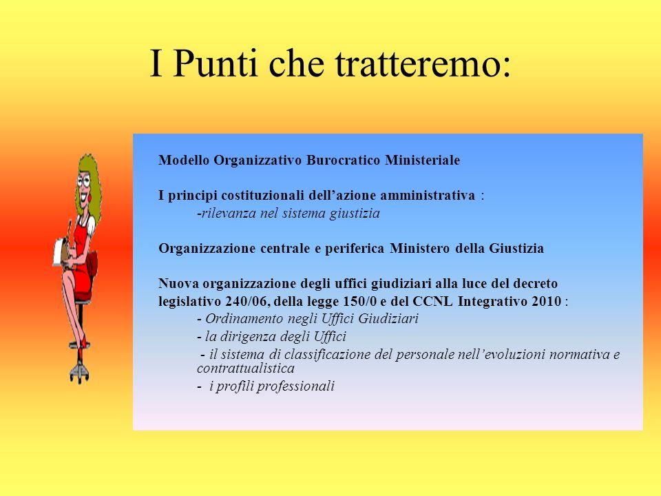 I Punti che tratteremo: Modello Organizzativo Burocratico Ministeriale I principi costituzionali dellazione amministrativa : -rilevanza nel sistema gi