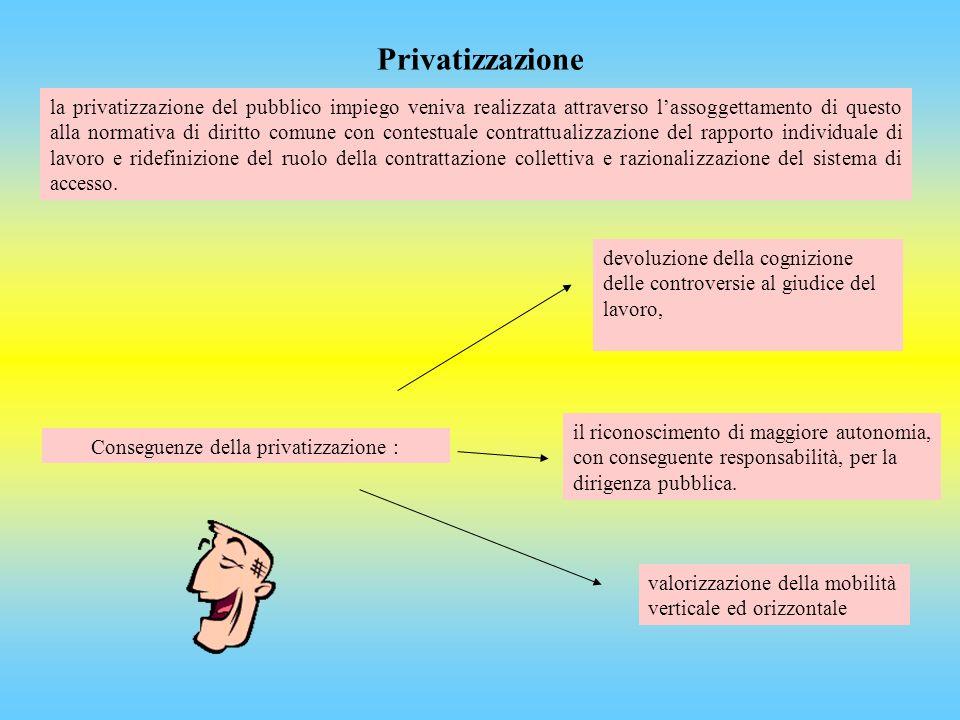Privatizzazione la privatizzazione del pubblico impiego veniva realizzata attraverso lassoggettamento di questo alla normativa di diritto comune con c
