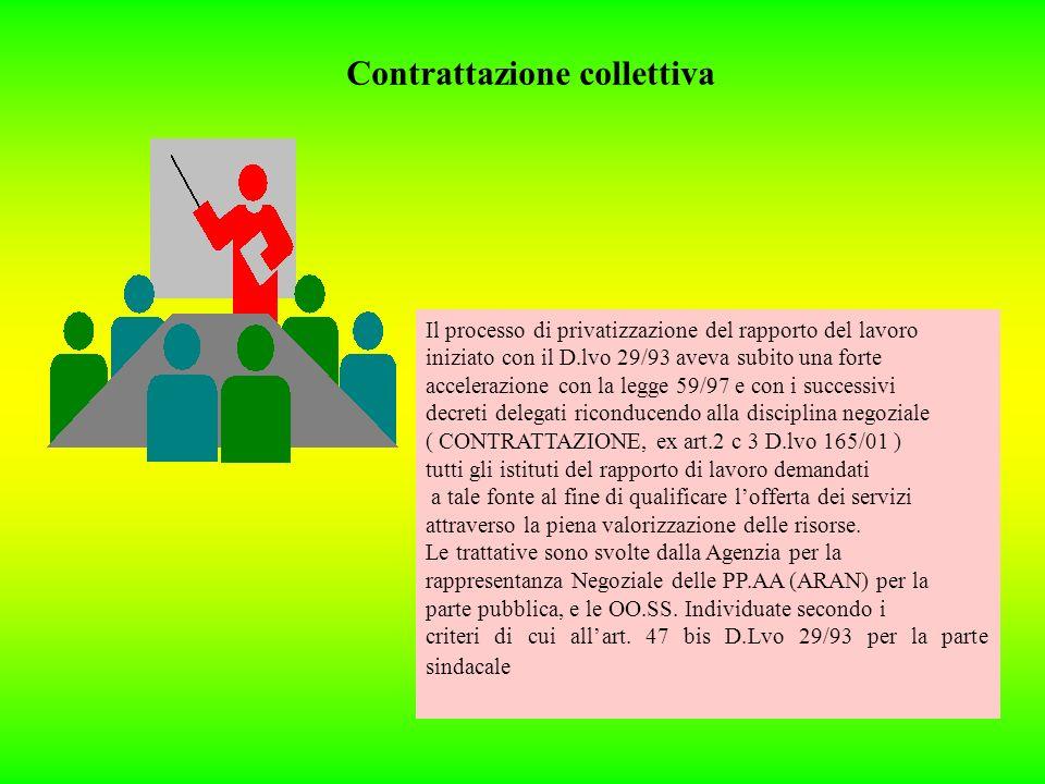 Contrattazione collettiva Il processo di privatizzazione del rapporto del lavoro iniziato con il D.lvo 29/93 aveva subito una forte accelerazione con