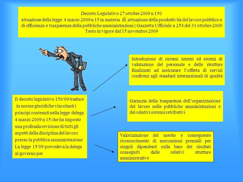 Decreto Legislativo 27 ottobre 2009 n 150 attuazione della legge 4 marzo 2009 n 15 in materia di attuazione della produttività del lavoro pubblico e d